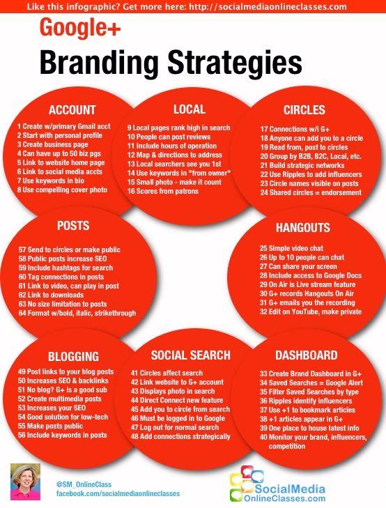 64 google plus marketing tips infographic via @Klaus Eck