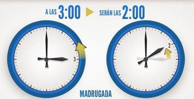 A las 3 serán las 2. #cambio #hora