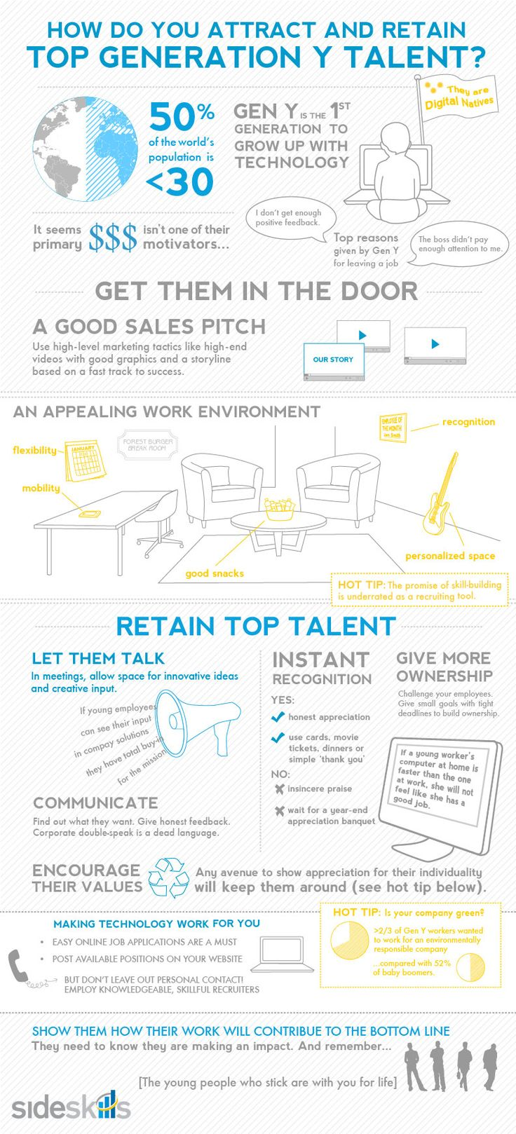 17 best images about gen y great expectations recruiting gen y infographic