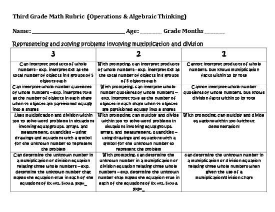 one minute essay rubric Developing key tools: reflective writing and rubrics  mike gress, interim director of  period—one minute paper, email minute,  essay • before-and-after .