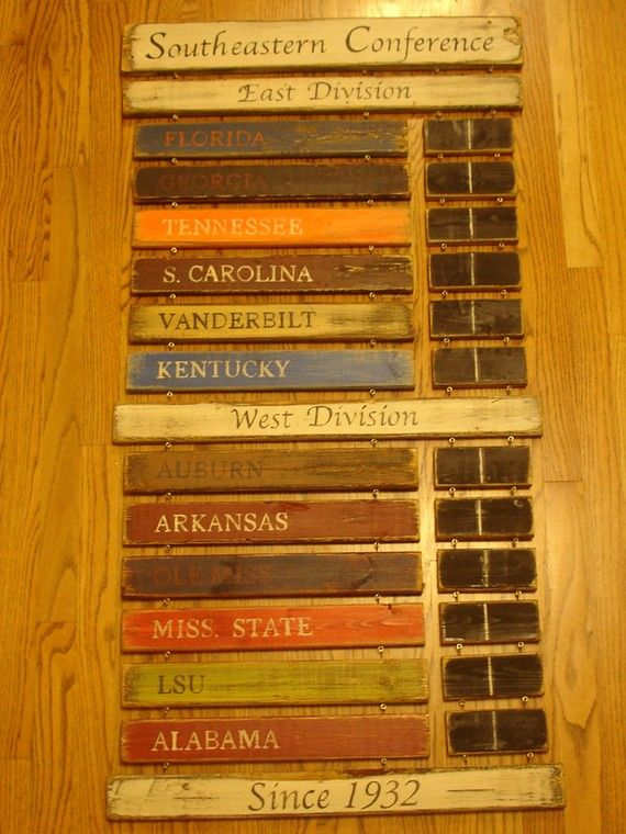 SEC Division win/loss boards - I think this could be done relatively easily with some light boards (perhaps even paint stirrers), paint, stencils, and chalkboard paint!  I think I'll make one for the man cave this year!