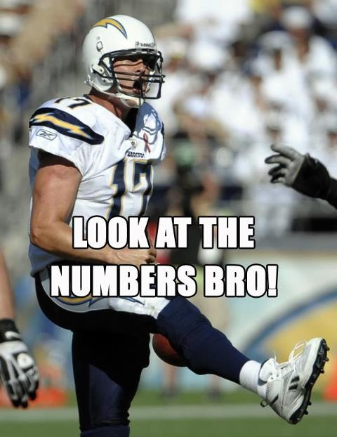 After 4,624 yds, 27 TDs and 20 INTs last season...     Philip Rivers should rank #___ on this year's Top 100.