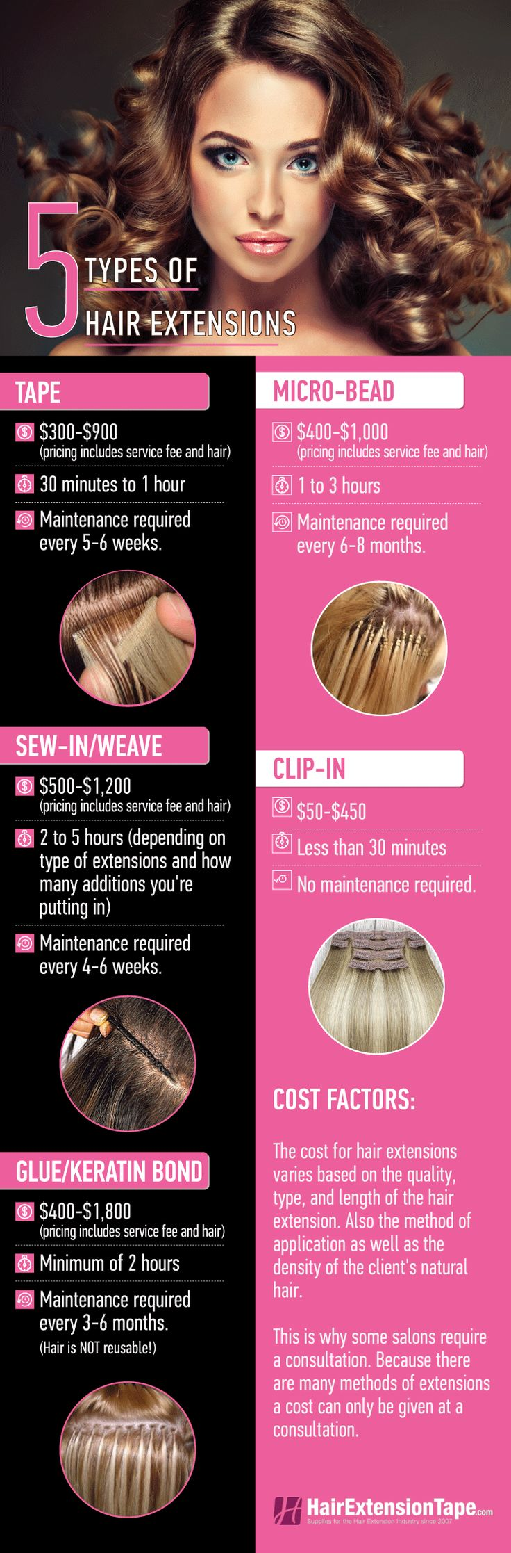 Infographic highlighting the advantages of each type of hair extension