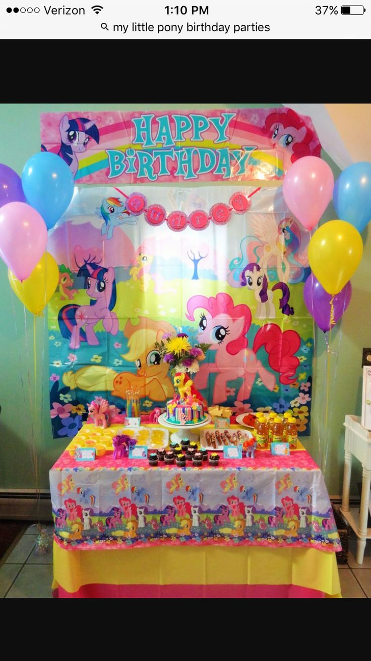 Pin by Charles on Isabella's 5th birthday My