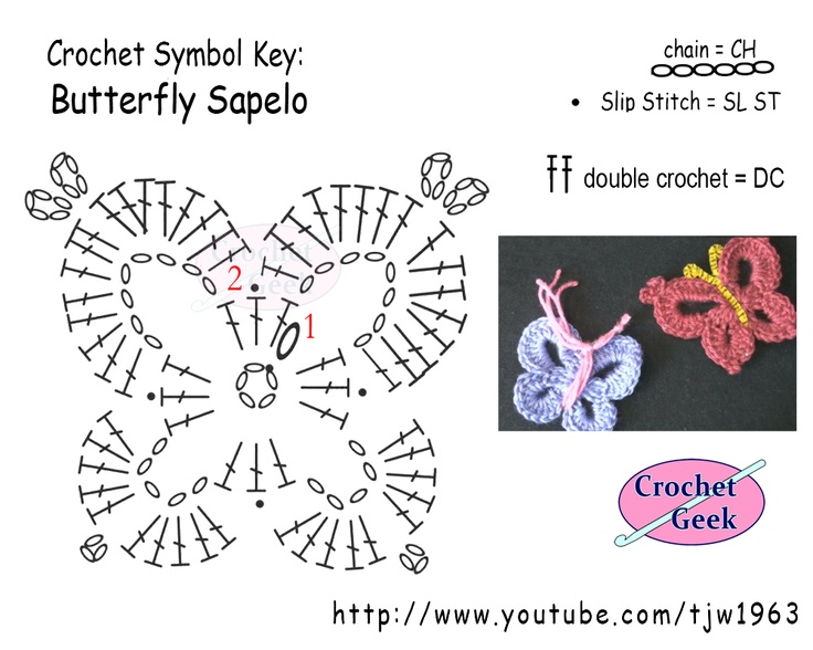 This is a simple crochet butterfly that can be made with yarn or thread and different size crochet hooks. You can use a wire chenille stem or strands of yarn to create the body. It is a quick and easy crochet project. You could glue on a magnet to make butterfly magnets. Sew it on to a crochet hat or a handbag.   Crochet Symbol Charts - Crochet Hieroglyphics