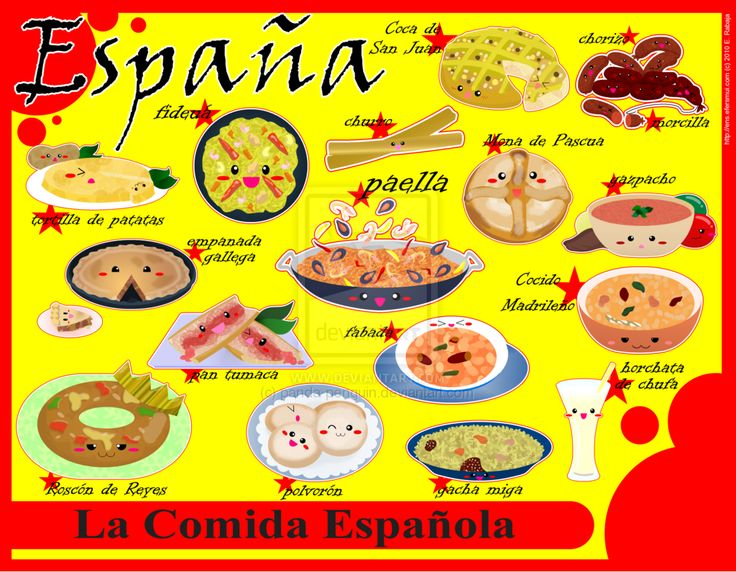 Foodies - Spain by ~panda-penguin on deviantART ✿ More inspiration at http:∕∕espanolautomatico.com ✿ Spanish Learning∕ Teaching Spanish ∕ Spanish Language ∕ Spanish vocabulary ∕ Spoken Spanish ∕ Free Spanish Podcast ∕ Español Automatico ✿ Share it with people who are serious about learning Spanish!