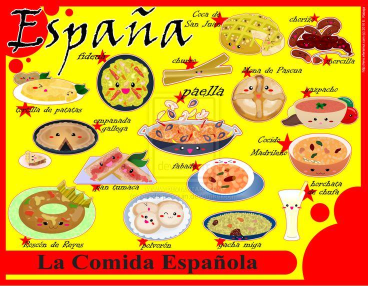 Foodies - Spain by ~panda-penguin on deviantART  La comoda espanola
