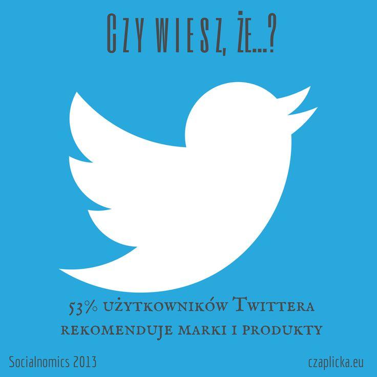 Twitter i marki