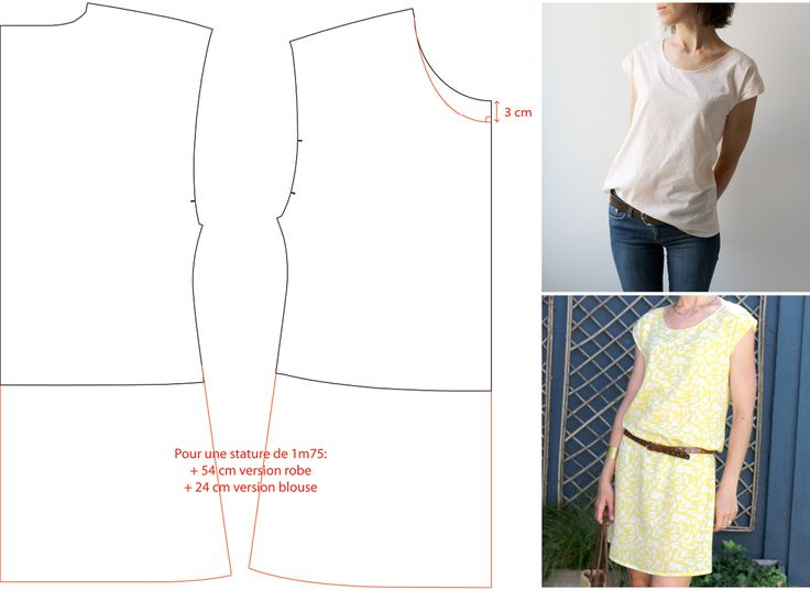 1 heure 1 fringue : robe ou blouse TOKYO | Atelier Scammit