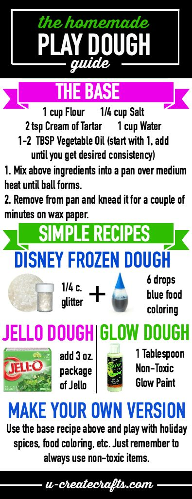 The Homemade Play Dough Guide by U Create. Create your very own version using this base recipe!