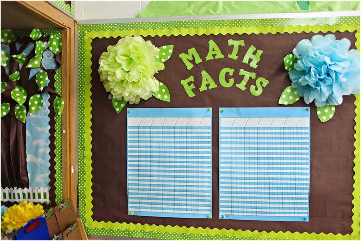 bird5picbulletin board - bird theme- blue, green, and brown classroom theme
