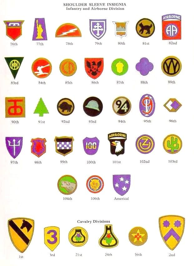 US Divisions - Regiments and Supporting Units
