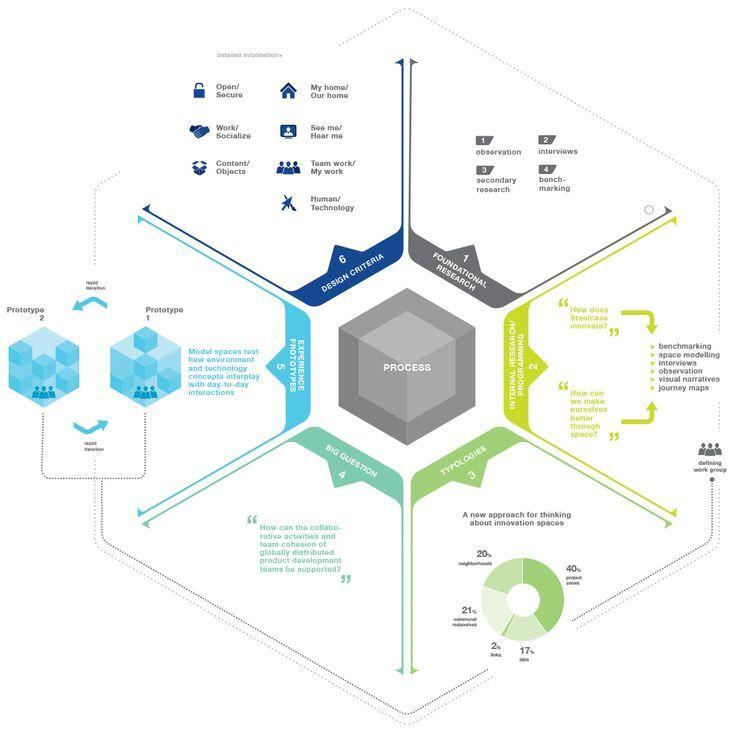 Create-innovation-center-1: