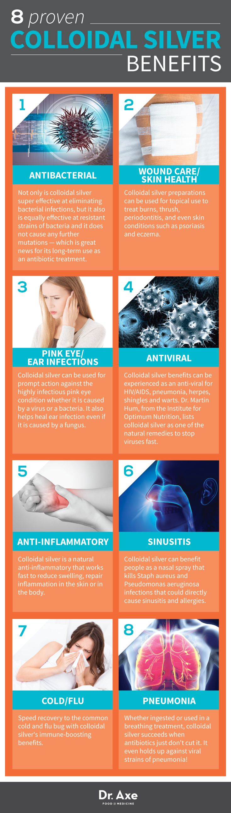 Proven Colloidal Silver Health Benefits Infographic chart http://www.draxe.com #health #holistic #natural