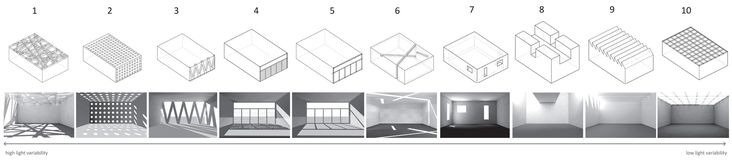 Image 7 of 10 from gallery of 10 Typologies of Daylighting: From Expressive Dynamic Patterns to Diffuse Light. © Siobhan Rockcastle, Marilyne Andersen