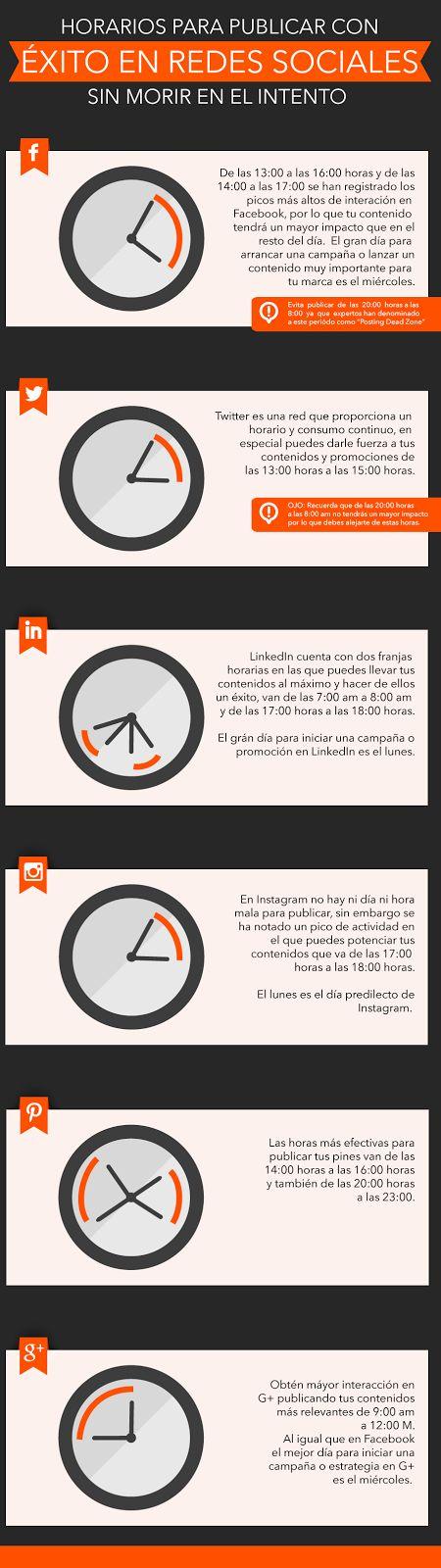 JUST PEOPLE CONSULTING by adriana ceraso: Horarios para publicar en las redes sociales