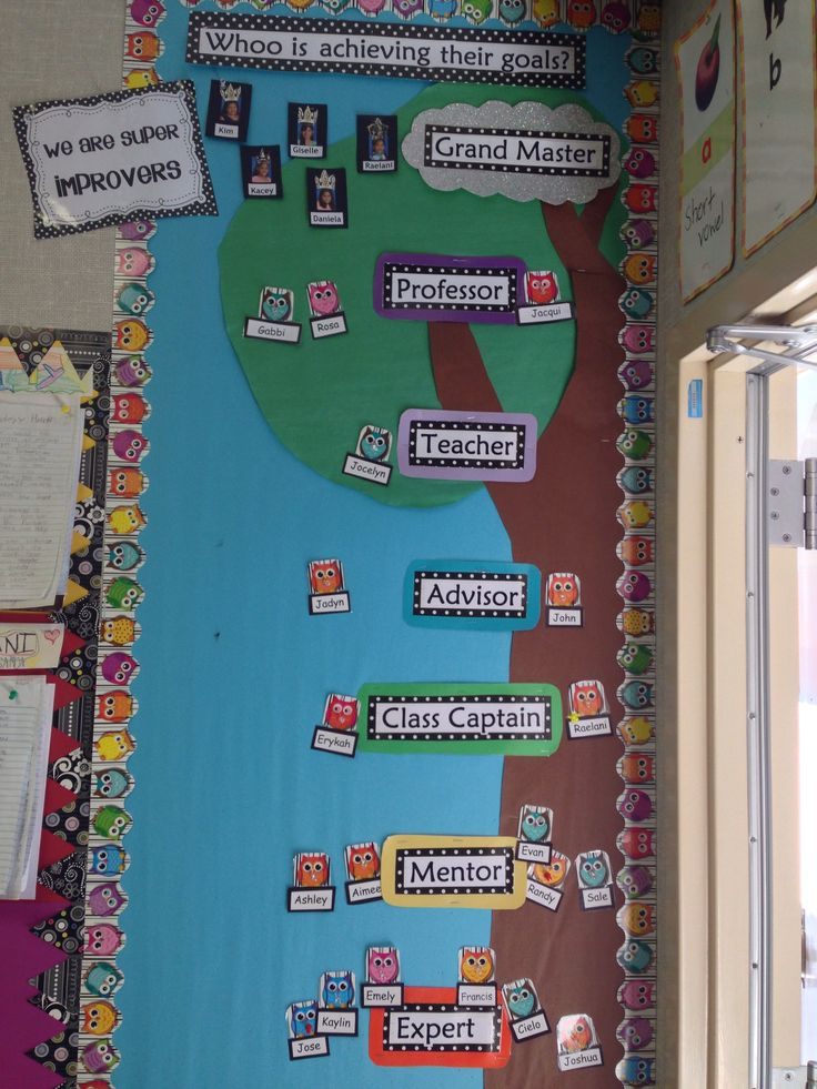 """""""Super Improvers"""" wall for whole brain teaching / goal tracking"""