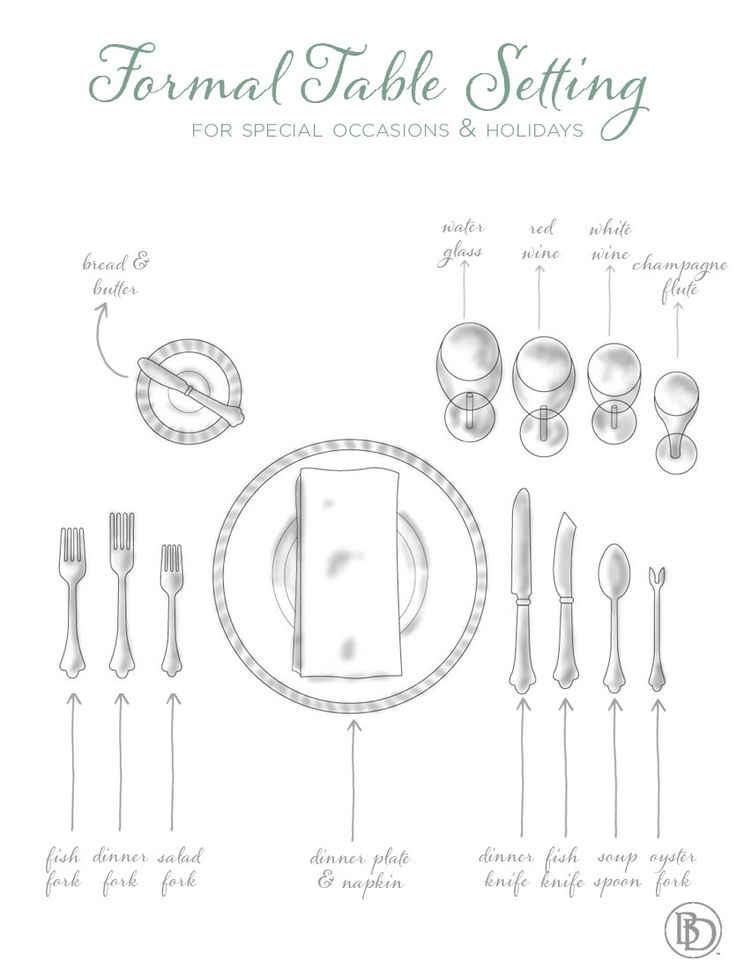Where does the fork and the spoon go? Reference this guide to setting the table for formal occasions for a quick table setting how-to!