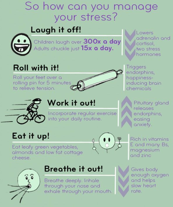 75 best images about Stress Management – Stress Management Chart