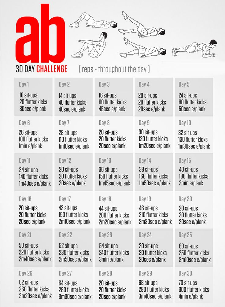 #Abs #30DaysChallenge #absworkout #workout #fitness #wellness #exercise…