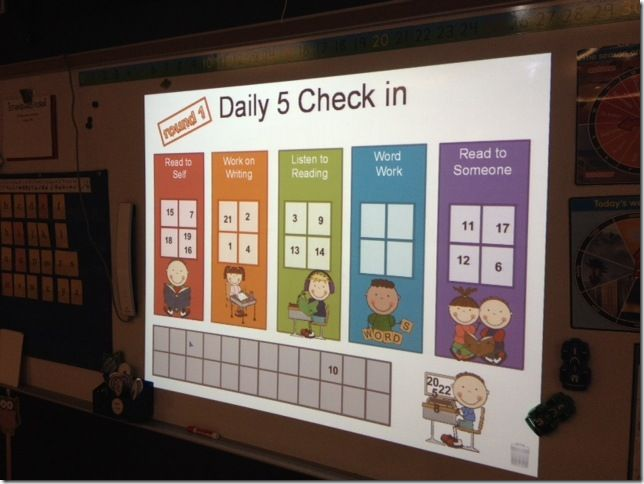 have students use smartboard to select their independent reading task and check in to that activity. do not select the same activity 2 days in a row