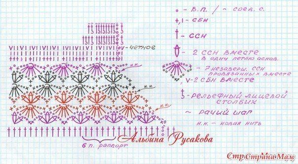 moldes de vestidos a crochet para niña-1 (5)