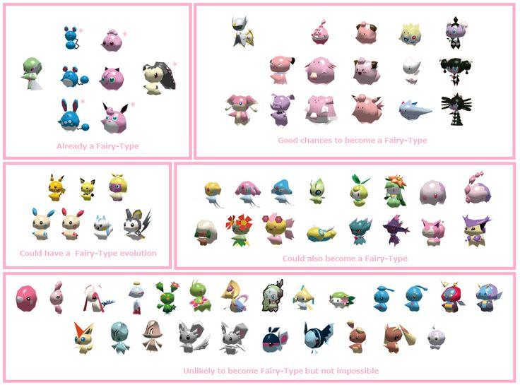 mawile fairy type - Google Search | Pokemon | Pinterest | Fairies and ... Pokemon Mega Evolution List Leak