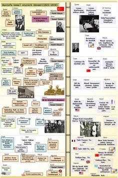 Okuma Atlası: M.K.Atatürk Dönemi
