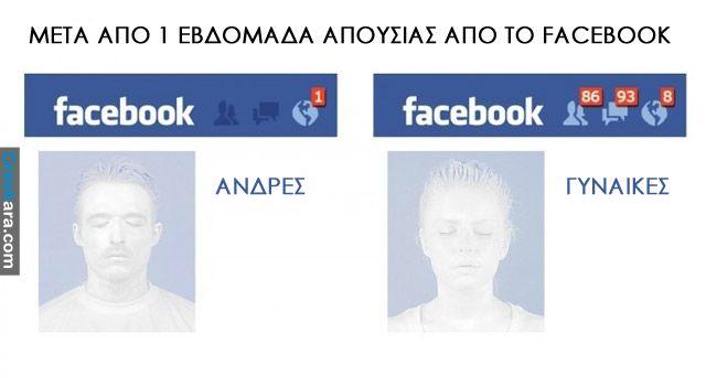 Απουσία facebook