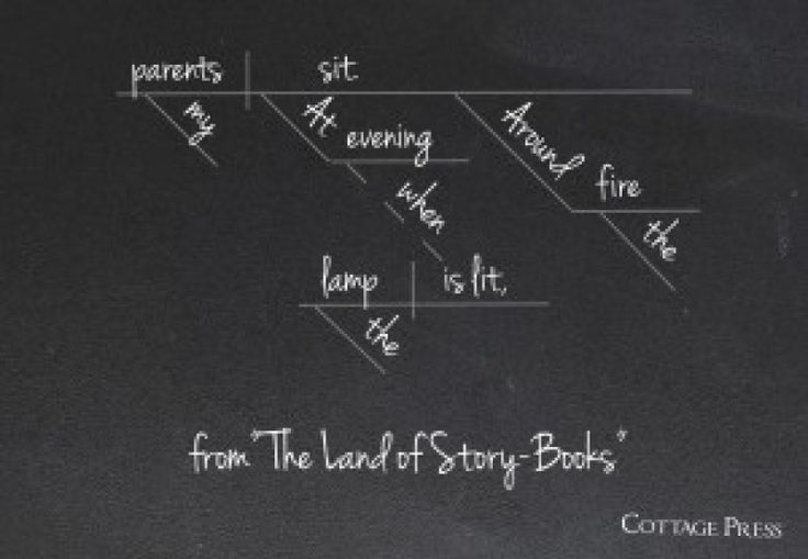 30 best diagramming sentencesa sentence diagram should always be land of story books cottage press ccuart Choice Image
