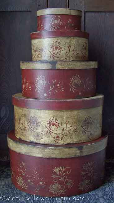 I'll bet I could make something like this with paper mache boxes, paint, stencils, and a lot of distressing.........