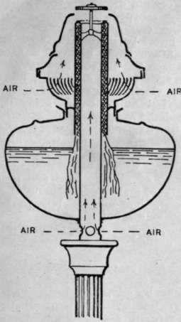 A central draught oil burner