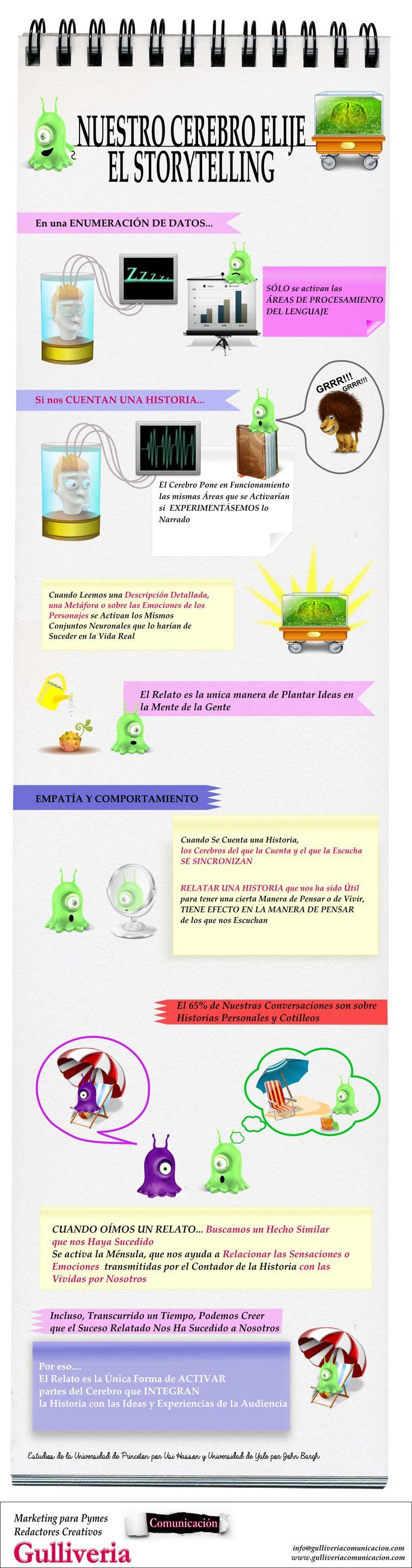 Cómo impacta el storytelling en nuestro cerebro #infografia #infographic #marketing