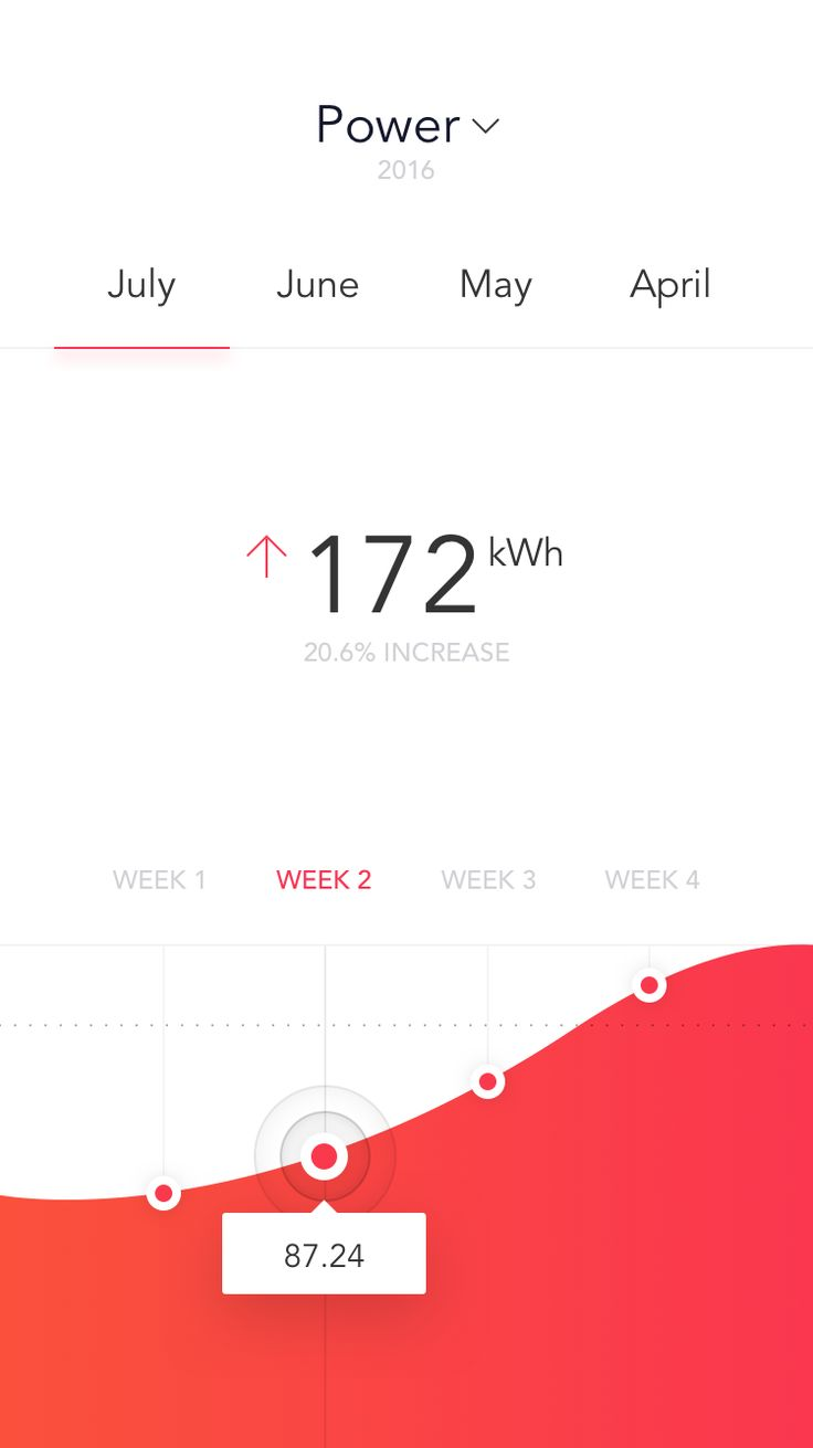 Dribbble - power_statistics_2x.png by Michal Parulski                                                                                                                                                                                 More