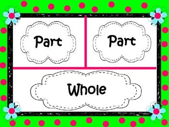 FREE - Part Part Whole Chart For Math For Students. Just Download and Print For This Great Math Freebie! #Tpt #math #school