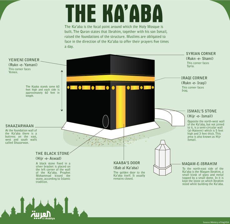 Beste muslimische Webseiten