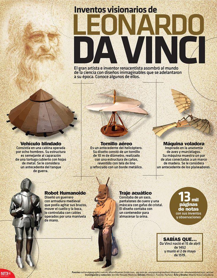 Inventos visionarios de Leonardo da Vinci   Alto Nivel