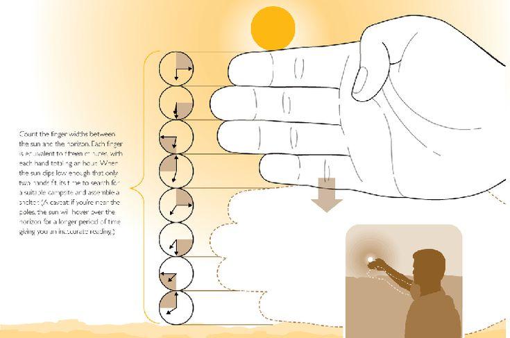 Astuce toute simple pour estimer le temps qu'il vous reste avant le coucher du soleil http://www.survival-gear.fr/eclairage-et-optique/comment-savoir-combien-de-temps-il-vous-reste-avant-le-coucher-de-soleil.html