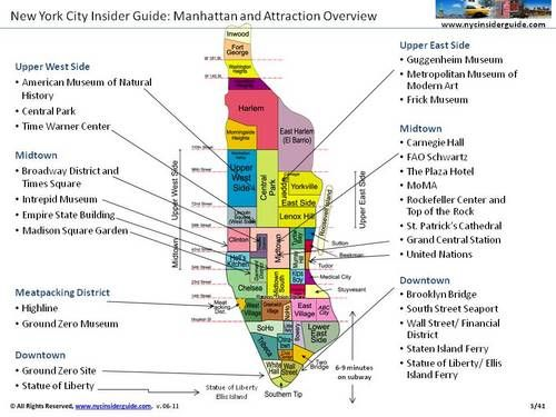 New York City Tourist Map with Neighborhoods and Attractions