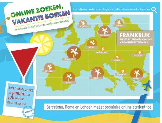 Nederlandse online zoektrends naar Europese vakanties (infographic)