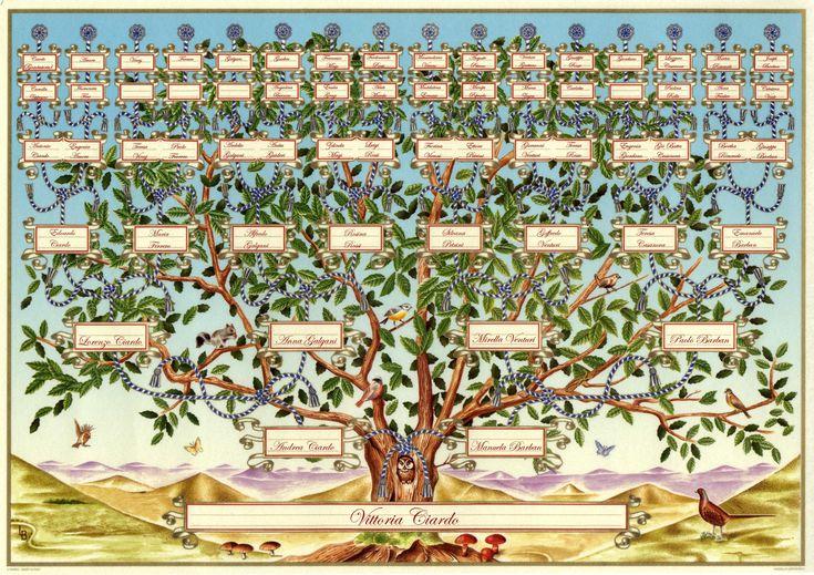 L'albero dei ricordi | Scuola di scrittura Omero, dal 1988 la prima scuola di scrittura creativa in Italia