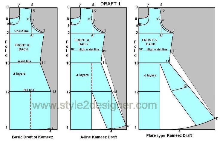 Panel Anarkali Cutting - Sewing | Style2Designer
