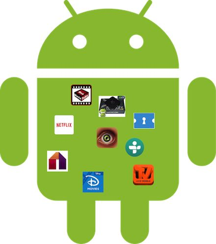 Looking for Free Internet TV? This is the ultimate resource guide to help you get started with Android Apps and XBMC/Kodi http://mkvxstream.blogspot.com/2014/11/android-internet-tv-xbmckodi-resource.html