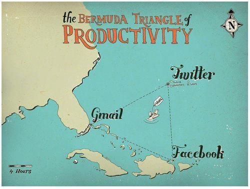 alarrache: Procrastination  Le triangle des Bermudes de la productivité