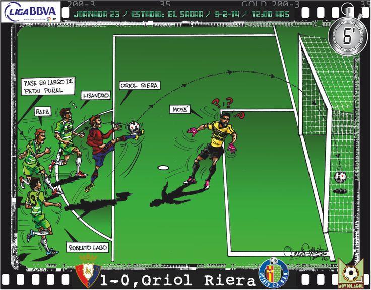 CA Osasuna, 2 - Getafe CF, 0 - Oriol Riera, 1-0, min.6'