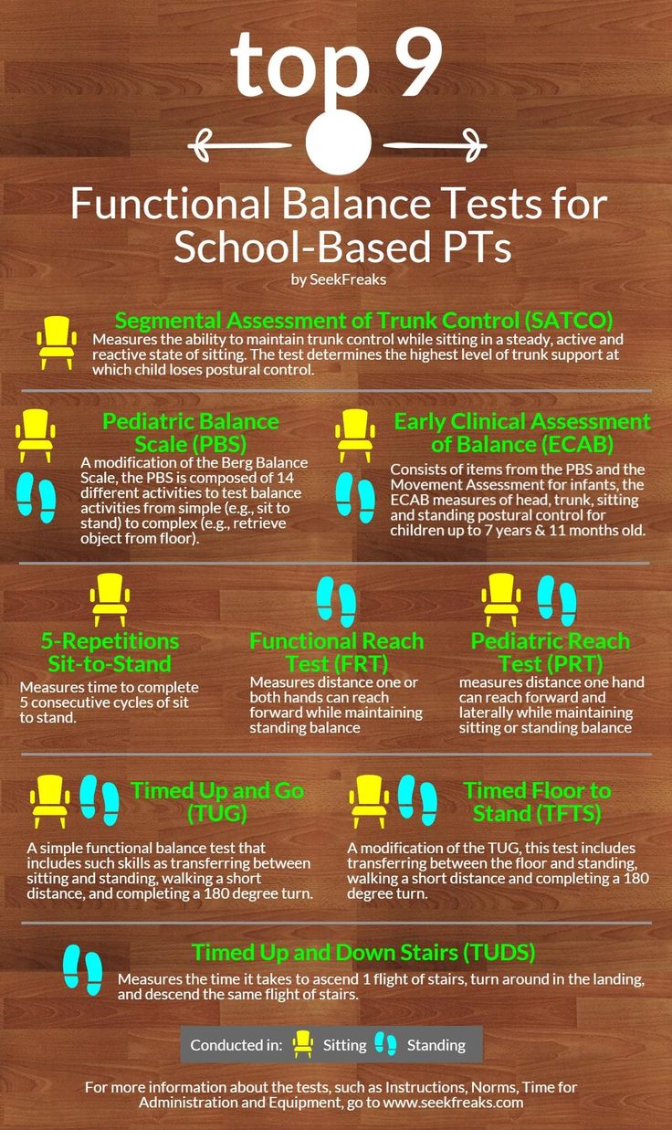 Resource top 9 balance tests for school based pts special education physical