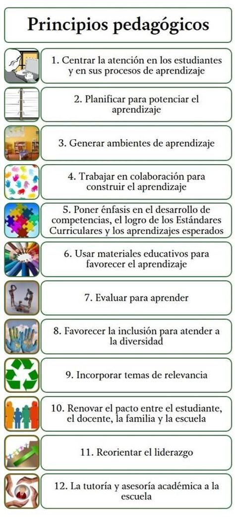 """Hola: Compartimos una interesante infografía sobre """"12 Principios Pedagógicos para Mejorar los Aprendizajes"""" Un gran saludo. Visto en: pinterest.com También debería revisa…"""
