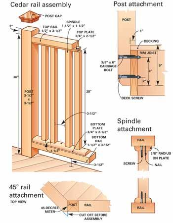 option for constructing our deck railings...