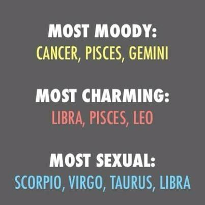 I'm a Leo and I think that I'm both charming and EXTREMELY sexual