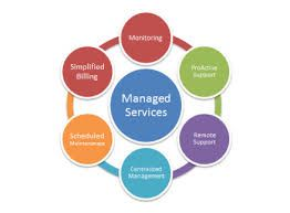 Managed Services from Networking Solutions means you can rely on us to Keep your business operations running during your most critical hours of operation for less than it is actually costing you now for your reactive support services.#NetworkingSolutions can bring this technology into your environment at an affordable price because the expense of hiring and recruiting key staff is distributed over our entire client base.    http://www.networkingsolutions.net/